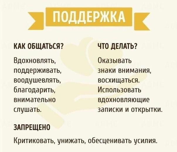 Шпаргалка «Пять языков любви»Если вы поняли каков